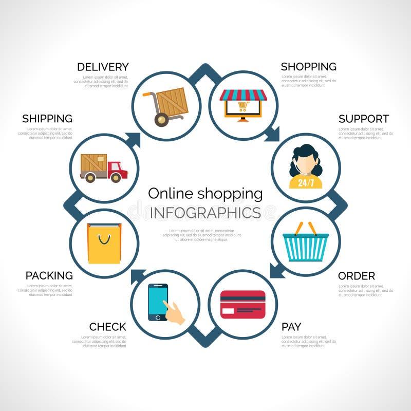 Online zakupy infographics royalty ilustracja