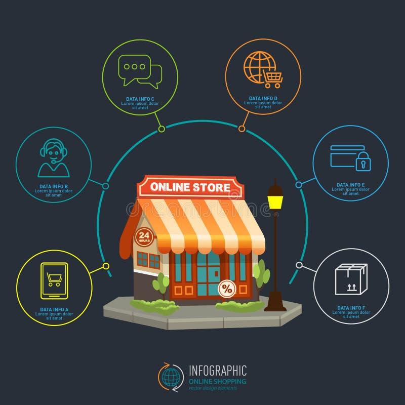 Online zakupy pojęcie Sklepowego linia Płaskiego projekta wektorowy ilustracyjny pojęcie dla online sklepu ilustracji