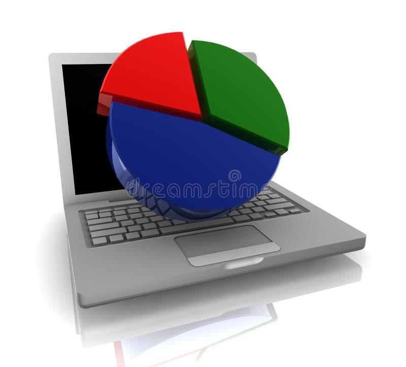 Onlinefinanzkreisdiagramm lizenzfreie abbildung
