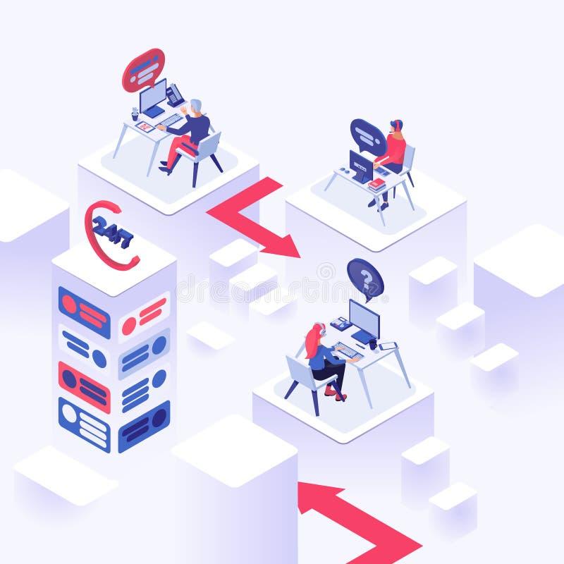 Onlinego poparcia koloru isometric ilustracja Helpline operatorzy z słuchawki, konsultantów kierowników 3d postacie z kreskówki ilustracji