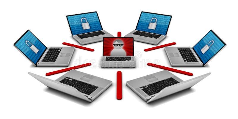 Onlinesicherheit lizenzfreie abbildung