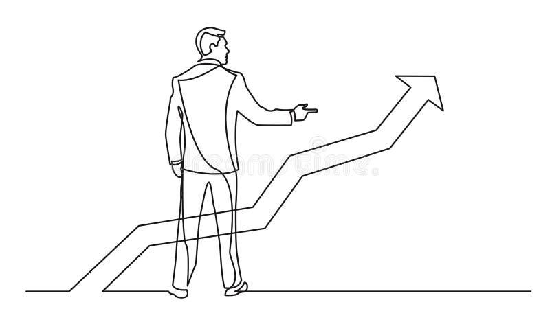 Ononderbroken lijntekening van bevindende zakenman die vinger richten op het kweken van grafiek royalty-vrije illustratie