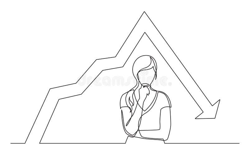 Ononderbroken lijntekening van verwarde vrouw het denken over het verminderen grafiek royalty-vrije illustratie