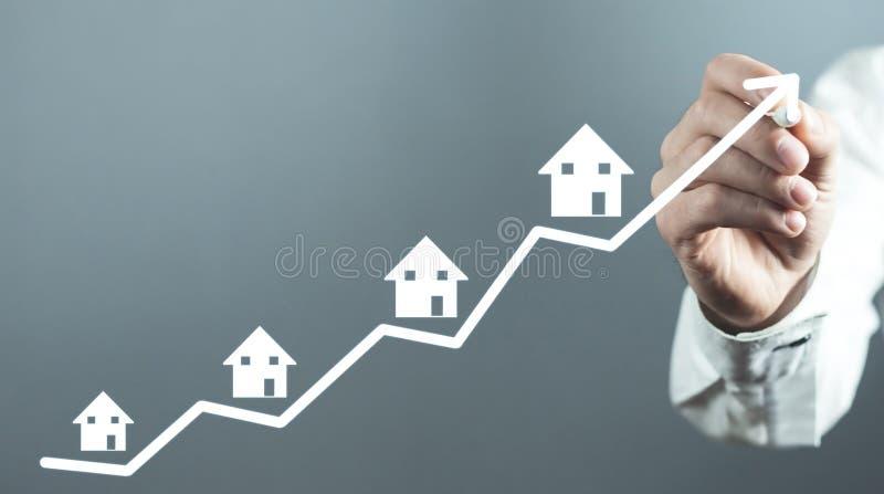 Onroerende goederengrafiek De groei van de huismarkt stock foto's