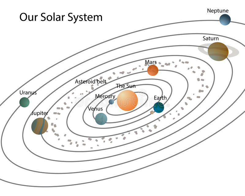 Ons zonnestelsel vector illustratie