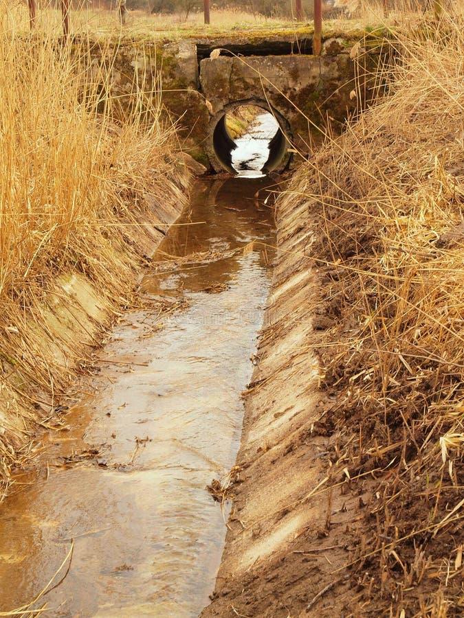 Ontruimd drainagekanaal tussen weiden in de lente royalty-vrije stock afbeeldingen
