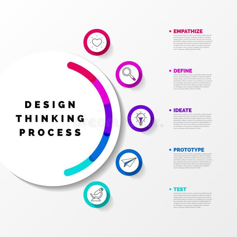 Ontwerp het denken proces Het malplaatje van het Infographicontwerp Vector vector illustratie