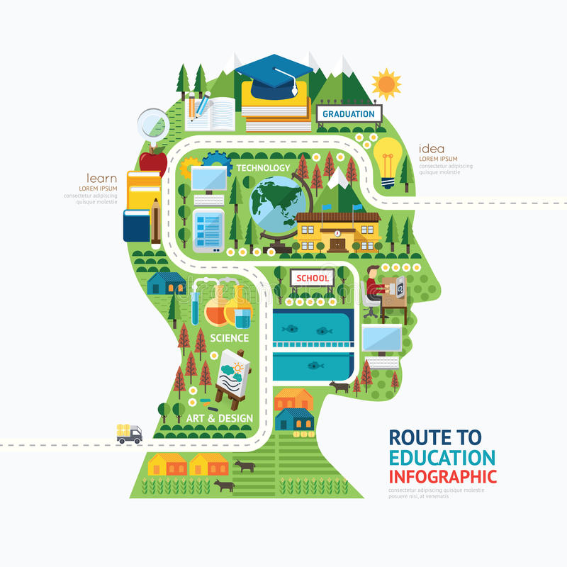 Ontwerp van het de vormmalplaatje van het Infographiconderwijs het menselijke hoofd leer
