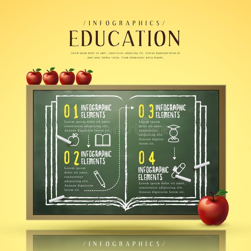 Ontwerp van het onderwijs het infographic malplaatje stock illustratie