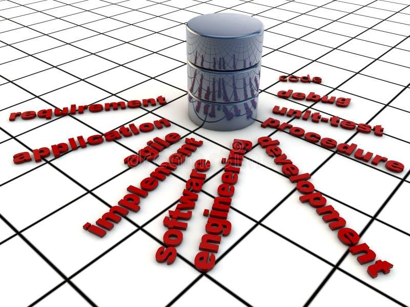 Ontwikkeling van de software vector illustratie