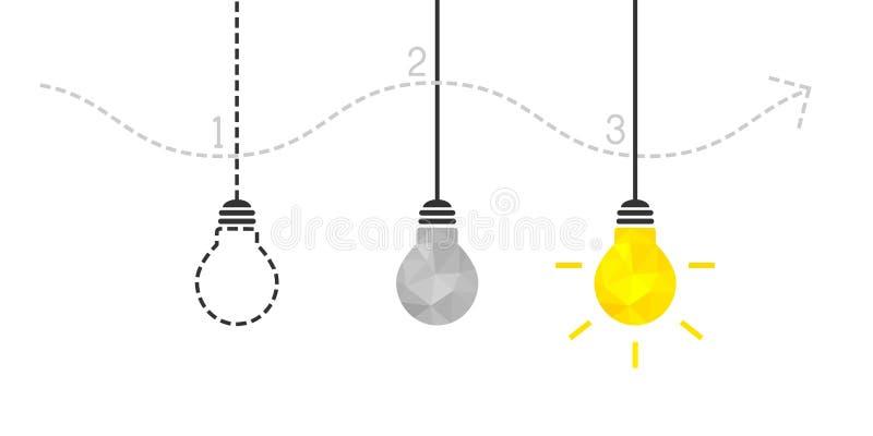 Ontwikkeling van ideeconcept royalty-vrije illustratie