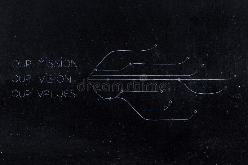 Onze opdracht, onze visie, onze waardentekst naast netwerkcommuni vector illustratie
