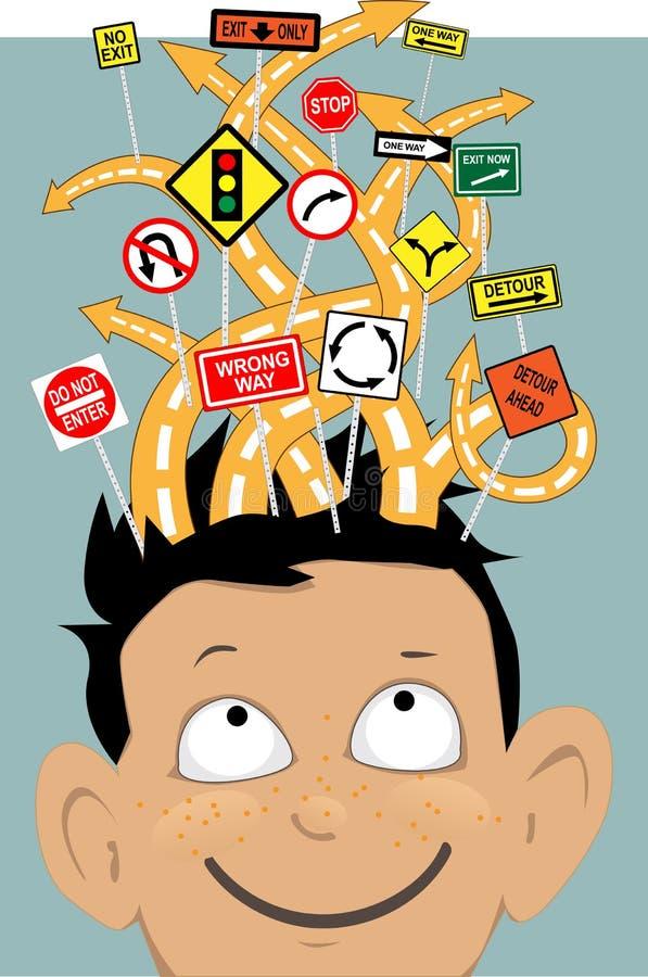 Oordning för Hyperactivity för uppmärksamhetunderskott stock illustrationer