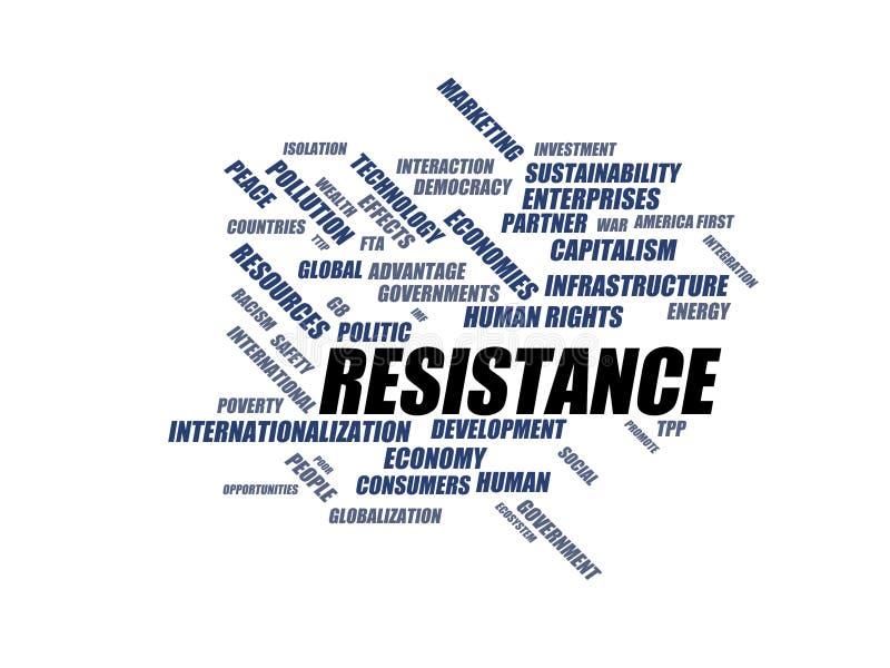 Opór - słowa obłoczny wordcloud - terminy od globalizacja, gospodarki i polisy środowiska, ilustracji