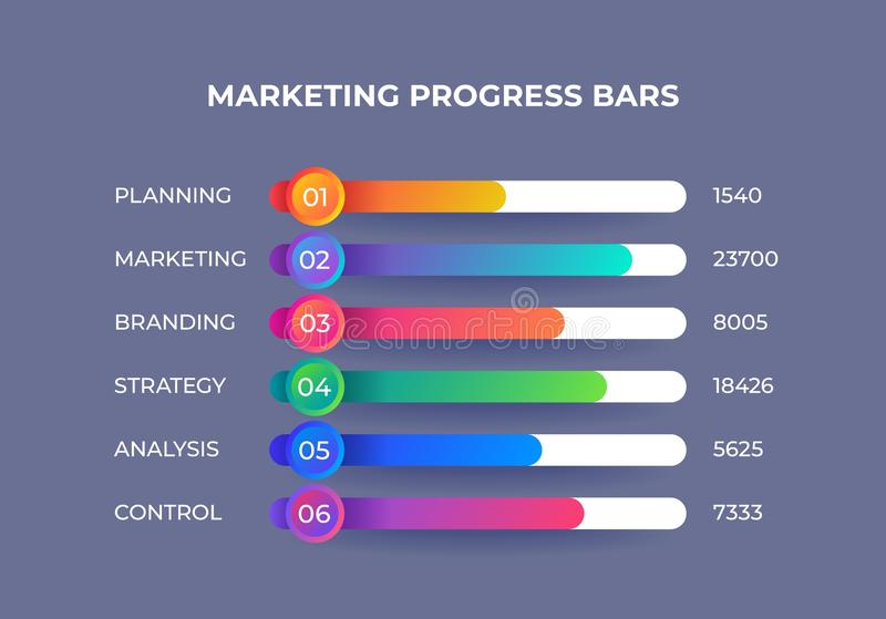 Op de markt brengende infographic elementen De bar van de presentatievooruitgang met financiële categorieën, collectieve rapportv royalty-vrije illustratie
