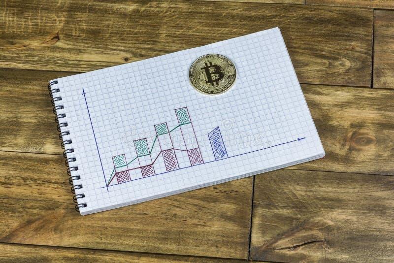 Op het stootkussen met een grafiek ligt gouden muntstuk van Bitcoin stock foto's