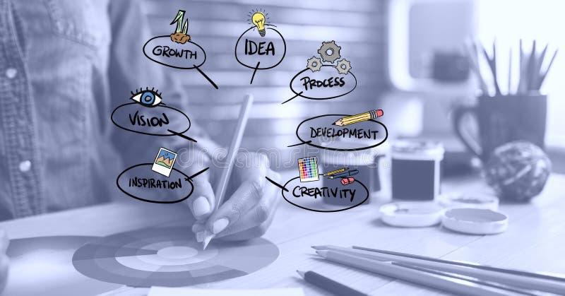 Opanowany wizerunek biznesowi pomysły na kobiety writing tle obraz royalty free