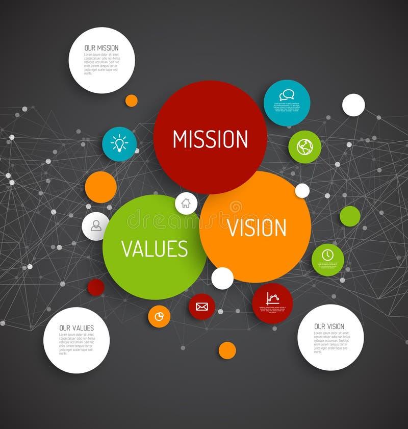 Opdracht, visie en waardendiagram royalty-vrije illustratie