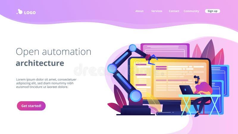 Open automation architecture concept landing page. Open automation architecture, open source robotics soft, free development concept. Website vibrant violet stock illustration