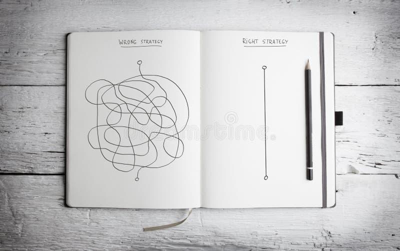 Open blocnote met concept juiste en verkeerde strategie op wit stock afbeeldingen