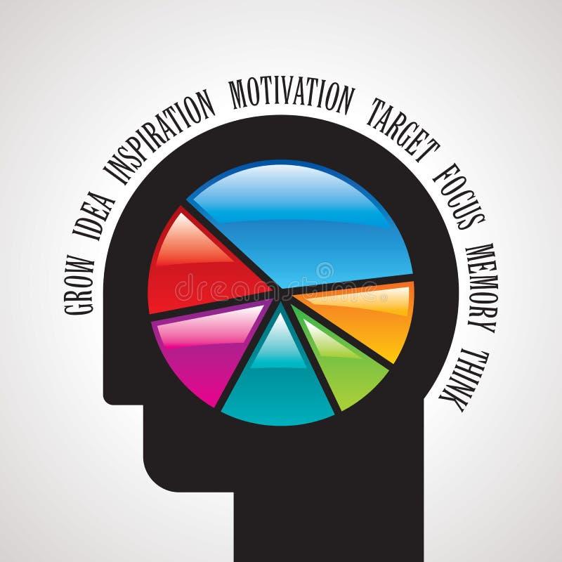 Open gelete op mens met kleurrijke cirkeldiagram binnen grafiek. stock illustratie