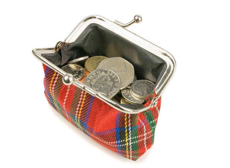bulging coin purse
