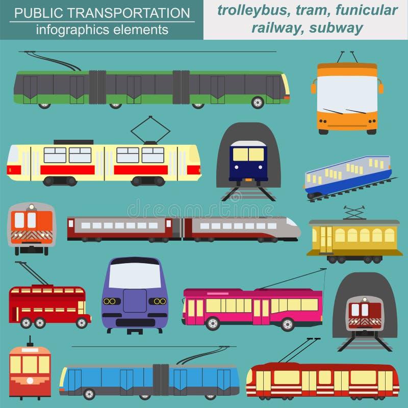 Openbaar vervoerinfographics Tram, trolleybus; metro vector illustratie