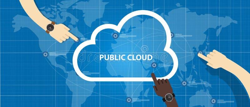 Openbare wolk binnen een bedrijfpictogram van het globale de hand van de gegevensopslag leiden royalty-vrije illustratie