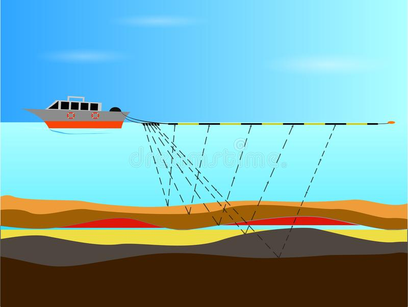 Operações sísmicas marinhas no mar ilustração royalty free