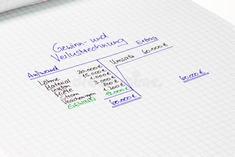 Operacyjny oświadczenie niemiec - dochody i expenditures - zdjęcie royalty free