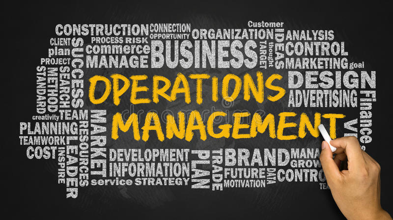 Operations management concept with related word cloud stock photo