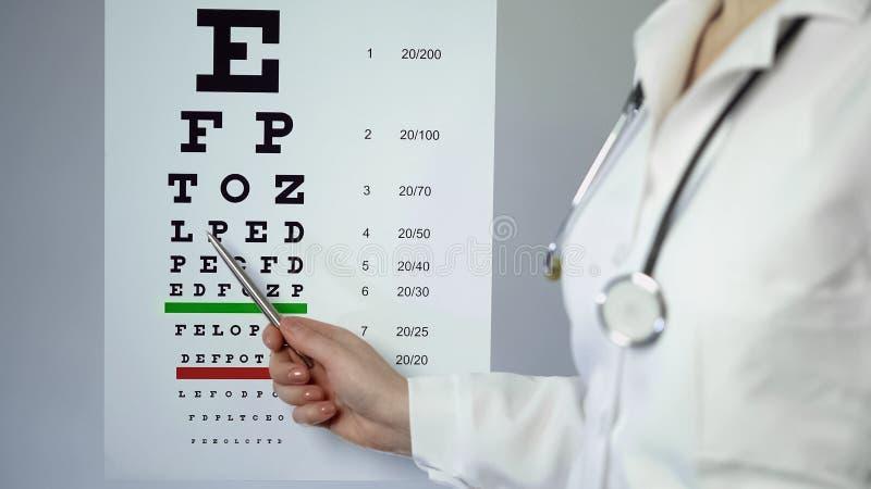 Ophtalmologiste se dirigeant à la table médicale avec des lettres, vue de examen de patients photo libre de droits