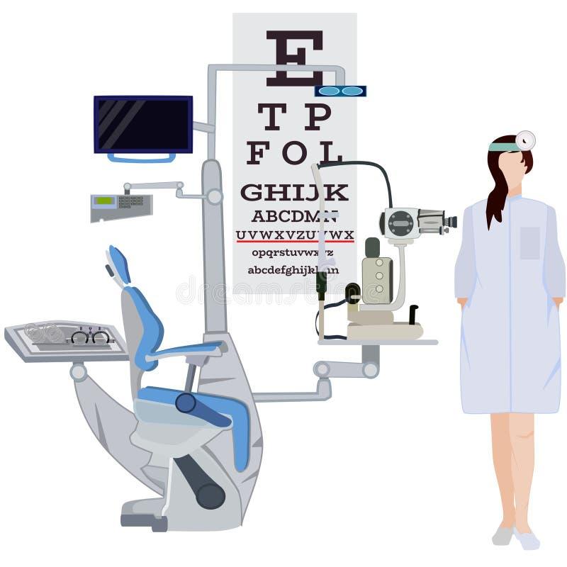 Ophtalmologue et illustration plate de vecteur ophtalmique d'équipement illustration de vecteur