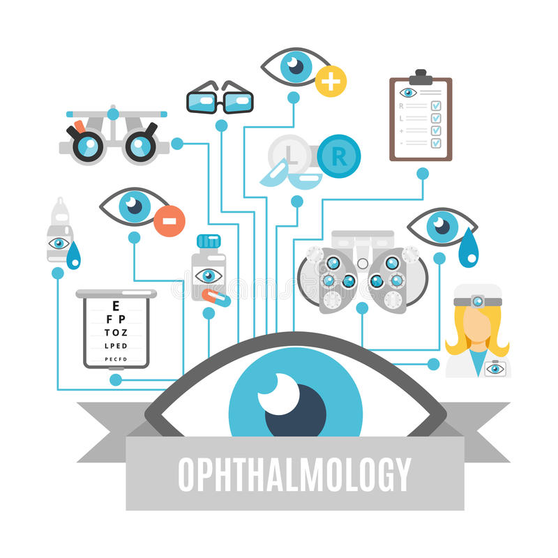 Ophthalmology concept flat. Ophthalmology flat concept with oculist decorative icons set vector illustration stock illustration