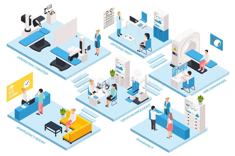 Ophthalmology Isometric Flowchart. Ophthalmology clinic and pharmacy interior isometric flowchart with medical equipment ophthalmologists and patients 3d vector stock illustration