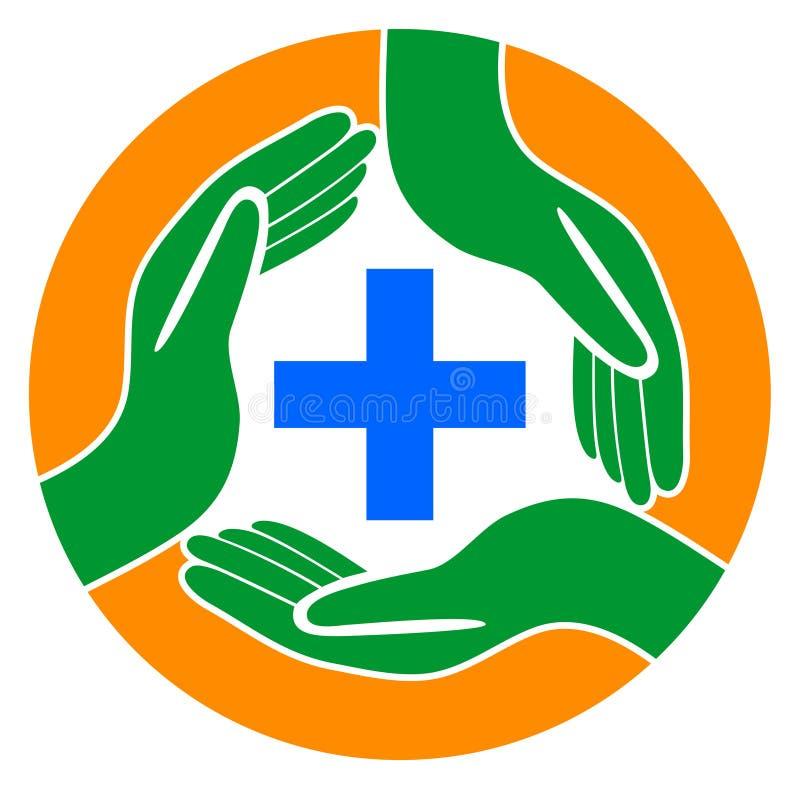 Opiek medycznych ręki wokoło plus logo ilustracja wektor