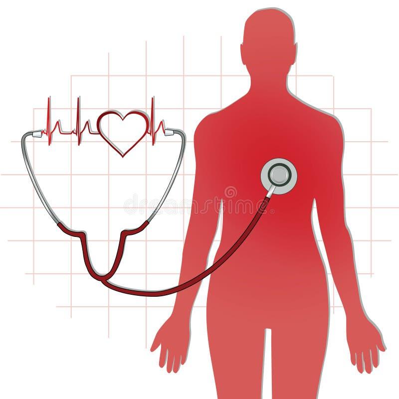 opieki zdrowotnej ikona ilustracja wektor