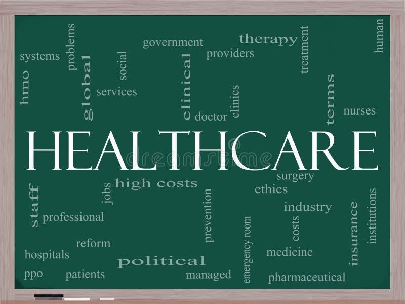 Opieki zdrowotnej słowa chmura na blackboard ilustracja wektor