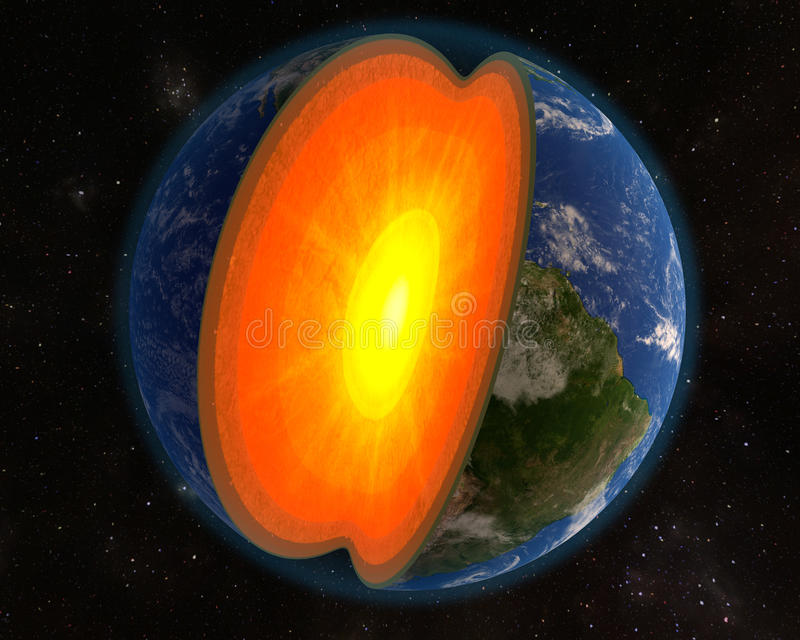 Opinião da seção do núcleo de terra ilustração do vetor