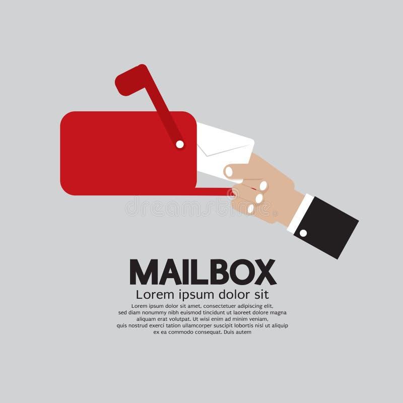 Opinião lateral da caixa postal ilustração do vetor