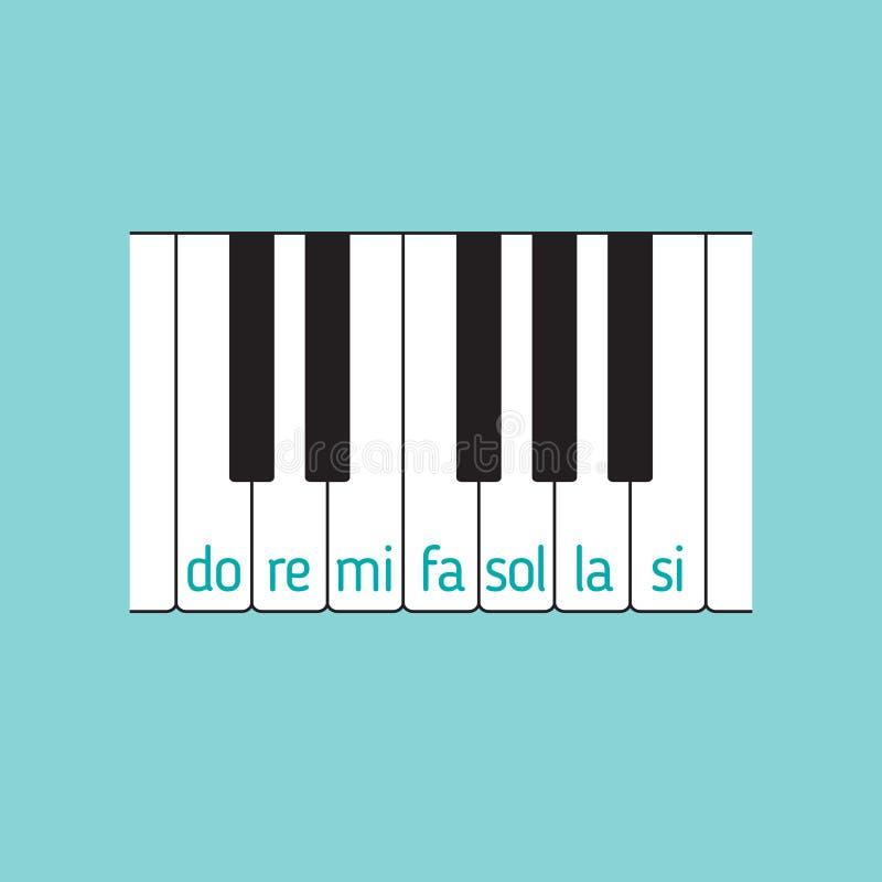 Opinião superior de teclado de piano com notas ilustração royalty free