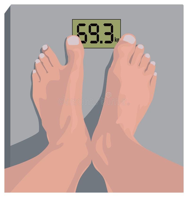 Opinión del peso, realidad de engaño slimming ilustración del vector