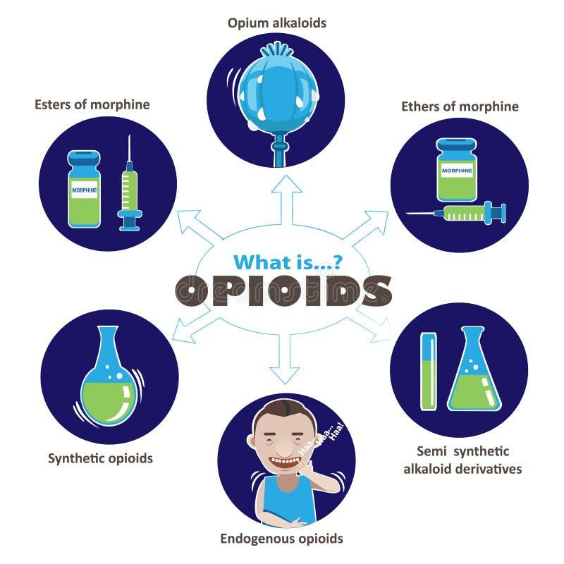 opioide illustrazione vettoriale