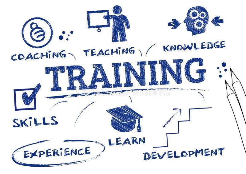 Opleiding, het trainen stock illustratie