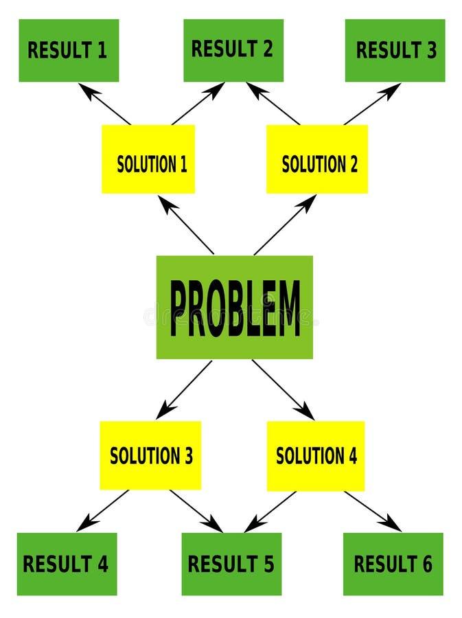 Oplossen van problemen vector illustratie