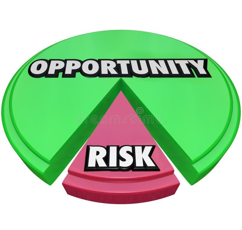 Oportunidad contra peligro de manejo del gráfico de sectores del riesgo stock de ilustración