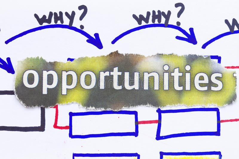Opportunities. Newspaper cutout in a why why why diagram stock photo