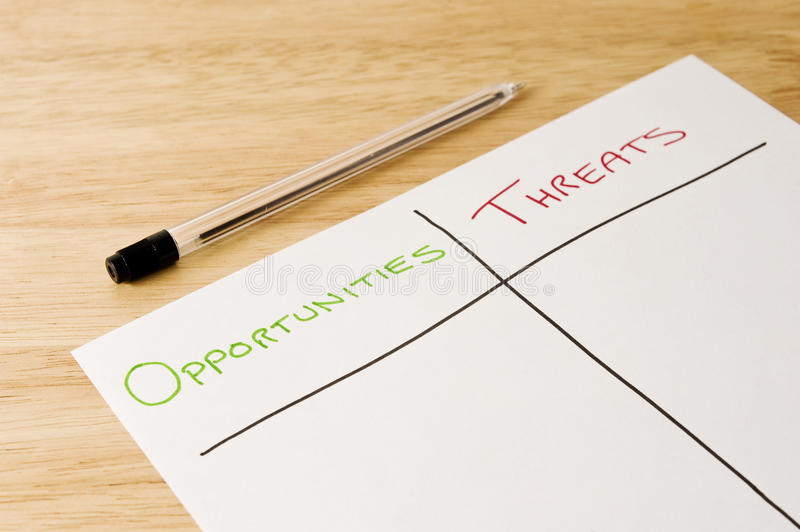 Opportunities and Threats stock images