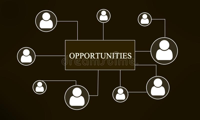 Opportunities for users vector illustration