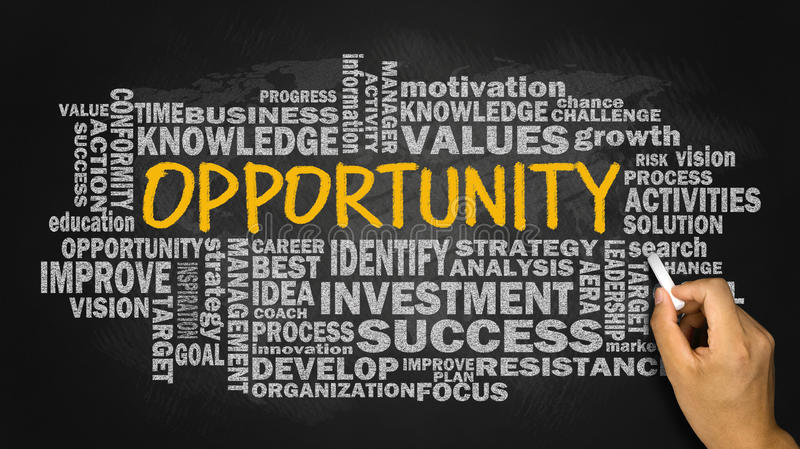 Opportunity concept with related word cloud. Handwritten on blackboard stock photography